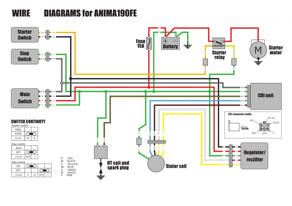Wire diagrams for Anima 190 with electric starter